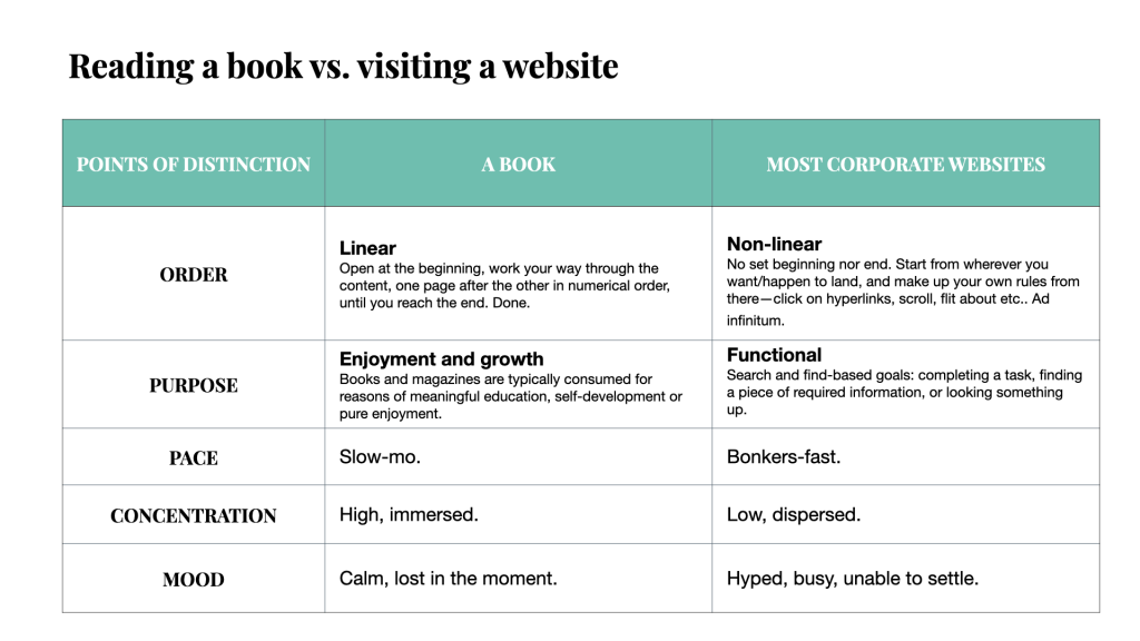 Table showing difference between how people read a book compared to a website